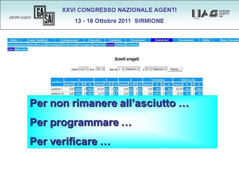 XXVI CONGRESSO NAZIONALE AGENTI 13 - 16 Ottobre 2011 SIRMIONE Per non rimanere allasciutto … Per programmare … Per verificare …