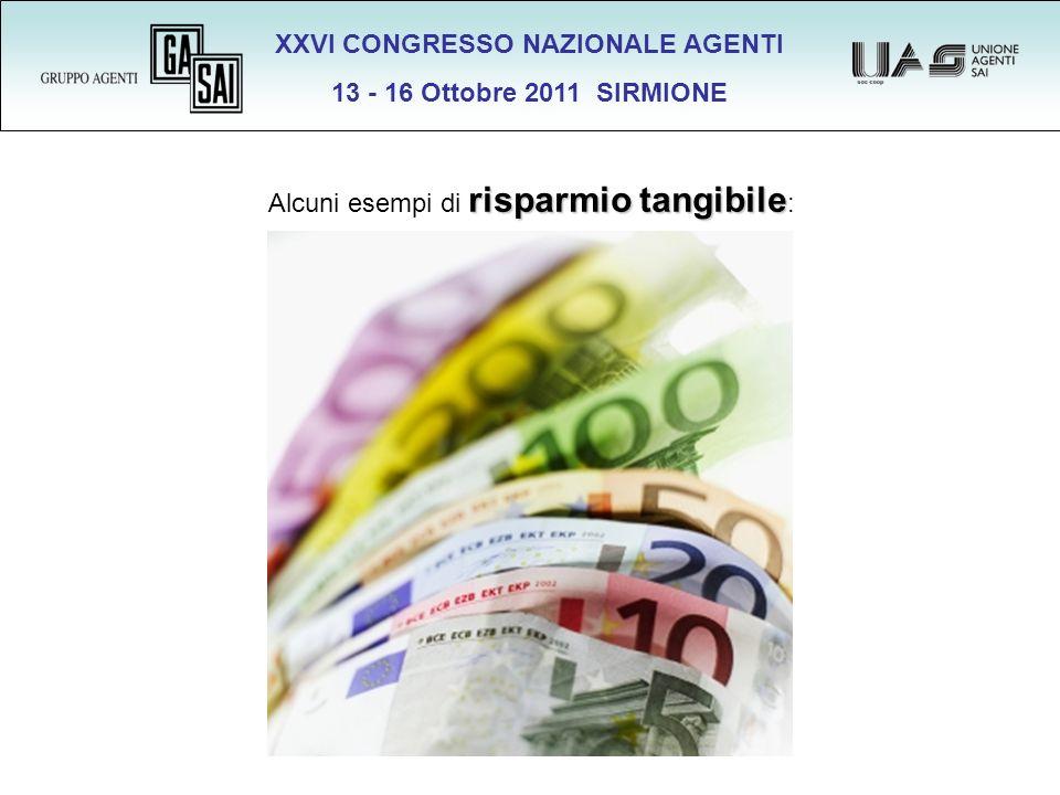 XXVI CONGRESSO NAZIONALE AGENTI 13 - 16 Ottobre 2011 SIRMIONE risparmio tangibile Alcuni esempi di risparmio tangibile :