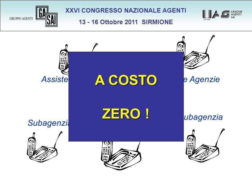 XXVI CONGRESSO NAZIONALE AGENTI 13 - 16 Ottobre 2011 SIRMIONE Agenzia Subagenzia AssistenzaAltre Agenzie VOIP A COSTO ZERO !