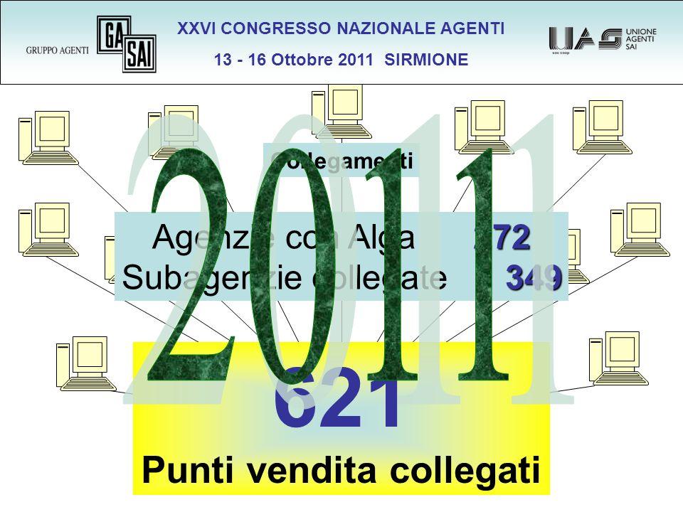 XXVI CONGRESSO NAZIONALE AGENTI 13 - 16 Ottobre 2011 SIRMIONE ANTICIPAZIONI PUNTI VITA SCOSTAMENTI E COCAP NEL DETTAGLIO :