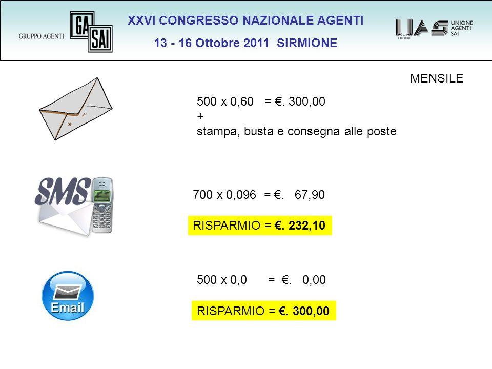 XXVI CONGRESSO NAZIONALE AGENTI 13 - 16 Ottobre 2011 SIRMIONE 500 x 0,60 =. 300,00 + stampa, busta e consegna alle poste 700 x 0,096 =. 67,90 500 x 0,