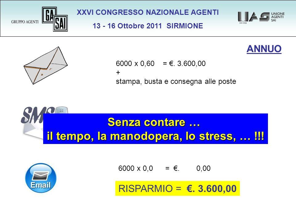 XXVI CONGRESSO NAZIONALE AGENTI 13 - 16 Ottobre 2011 SIRMIONE 6000 x 0,60 =.