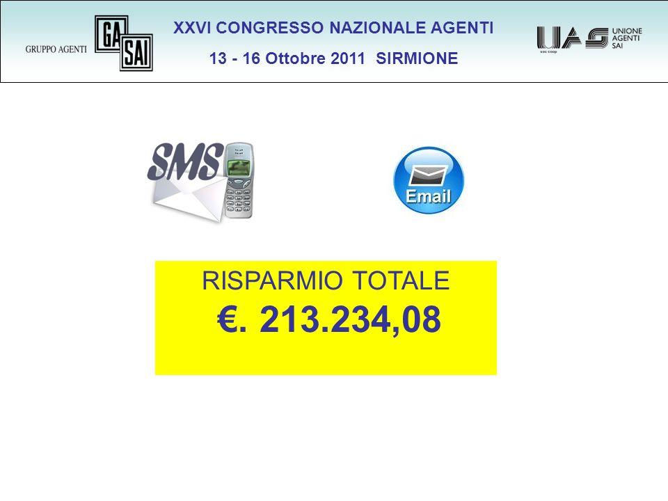 XXVI CONGRESSO NAZIONALE AGENTI 13 - 16 Ottobre 2011 SIRMIONE RISPARMIO TOTALE. 213.234,08