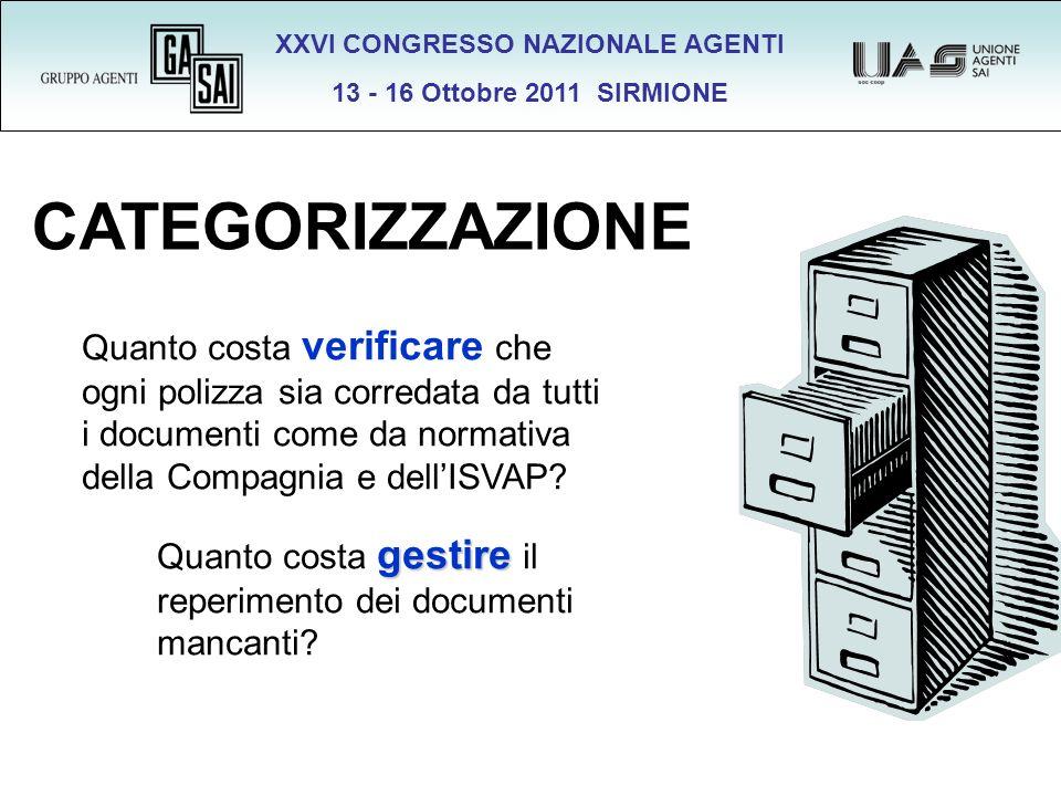 XXVI CONGRESSO NAZIONALE AGENTI 13 - 16 Ottobre 2011 SIRMIONE CATEGORIZZAZIONE Quanto costa verificare che ogni polizza sia corredata da tutti i documenti come da normativa della Compagnia e dellISVAP.