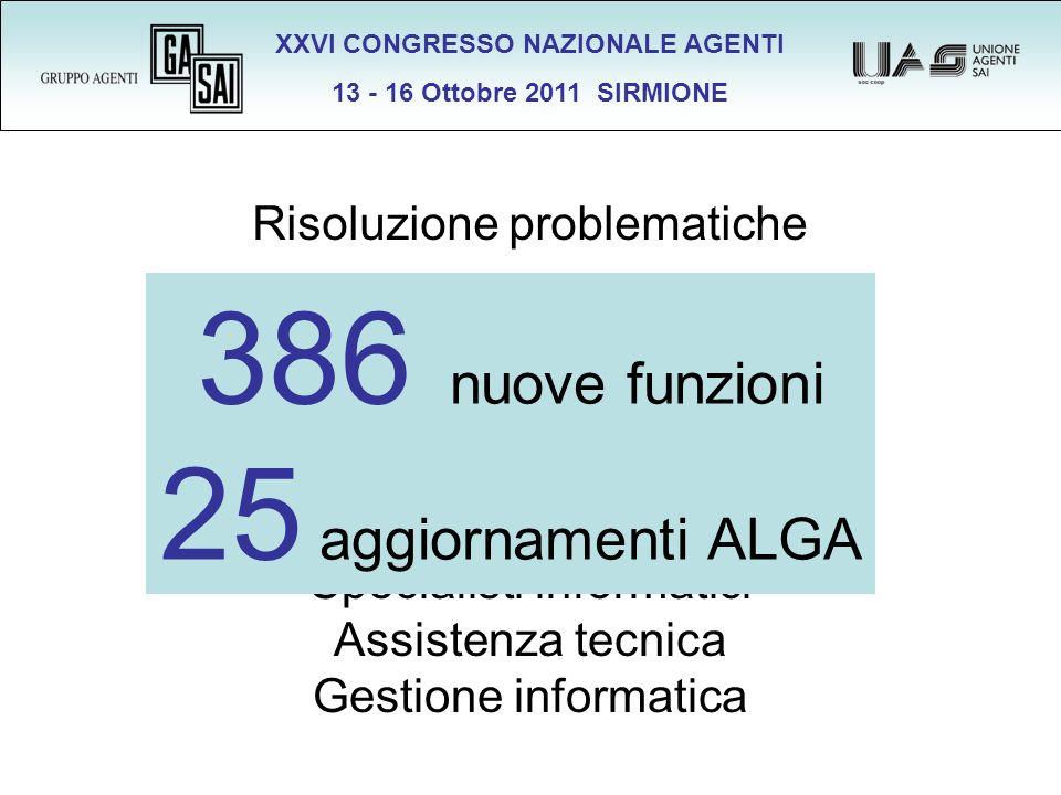 XXVI CONGRESSO NAZIONALE AGENTI 13 - 16 Ottobre 2011 SIRMIONE Risoluzione problematiche Implementazione Alga Specialisti informatici Assistenza tecnic