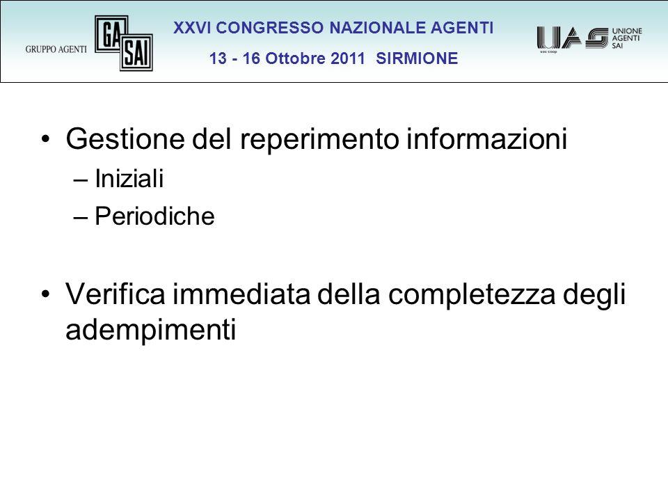 XXVI CONGRESSO NAZIONALE AGENTI 13 - 16 Ottobre 2011 SIRMIONE Gestione del reperimento informazioni –Iniziali –Periodiche Verifica immediata della completezza degli adempimenti