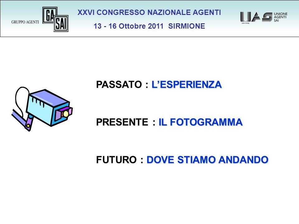 XXVI CONGRESSO NAZIONALE AGENTI 13 - 16 Ottobre 2011 SIRMIONE LESPERIENZA PASSATO : LESPERIENZA IL FOTOGRAMMA PRESENTE : IL FOTOGRAMMA DOVE STIAMO ANDANDO FUTURO : DOVE STIAMO ANDANDO