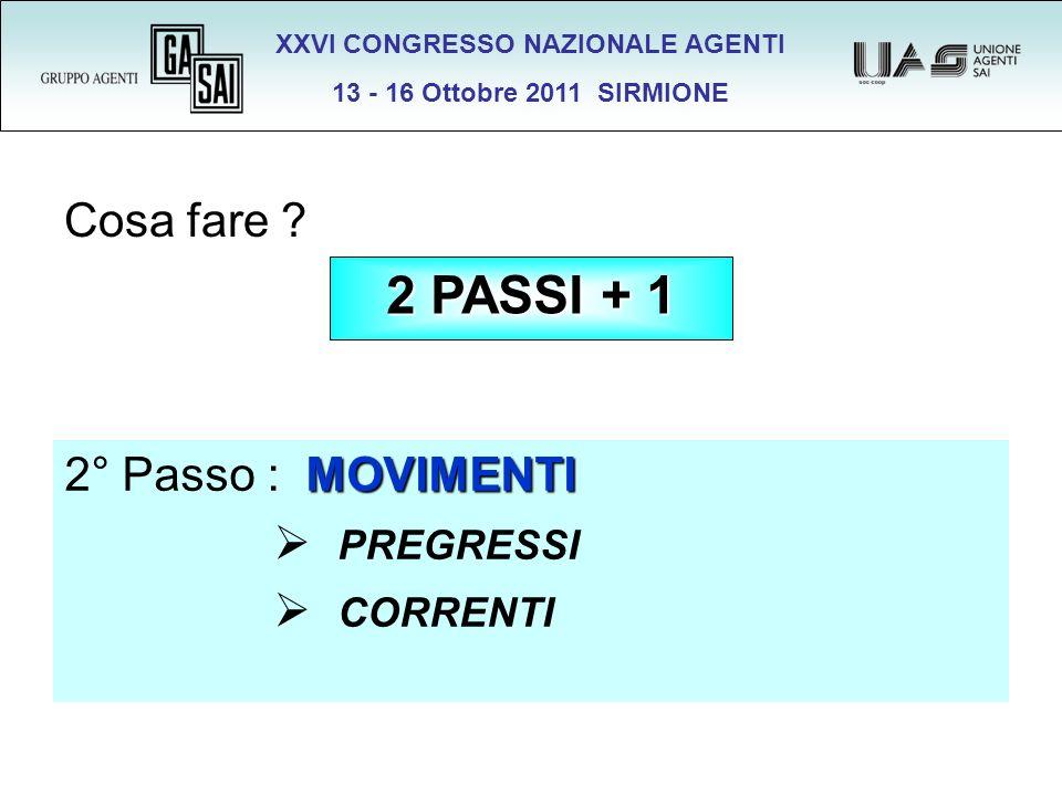 XXVI CONGRESSO NAZIONALE AGENTI 13 - 16 Ottobre 2011 SIRMIONE ANAGRAFICHE 1° Passo : ANAGRAFICHE Casse Fornitori Risorse Cosa fare .
