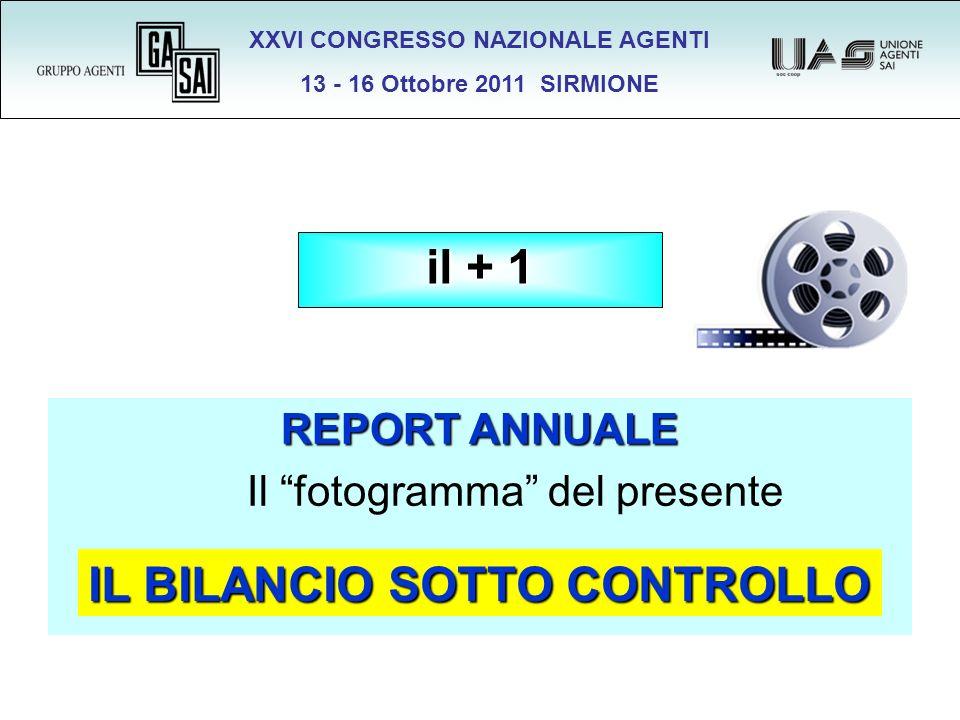 XXVI CONGRESSO NAZIONALE AGENTI 13 - 16 Ottobre 2011 SIRMIONE REPORT ANNUALE Il fotogramma del presente il + 1 IL BILANCIO SOTTO CONTROLLO
