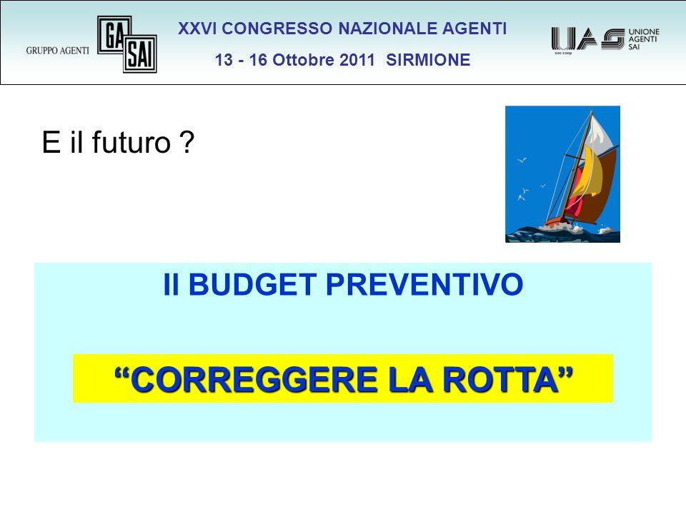 XXVI CONGRESSO NAZIONALE AGENTI 13 - 16 Ottobre 2011 SIRMIONE E il futuro .