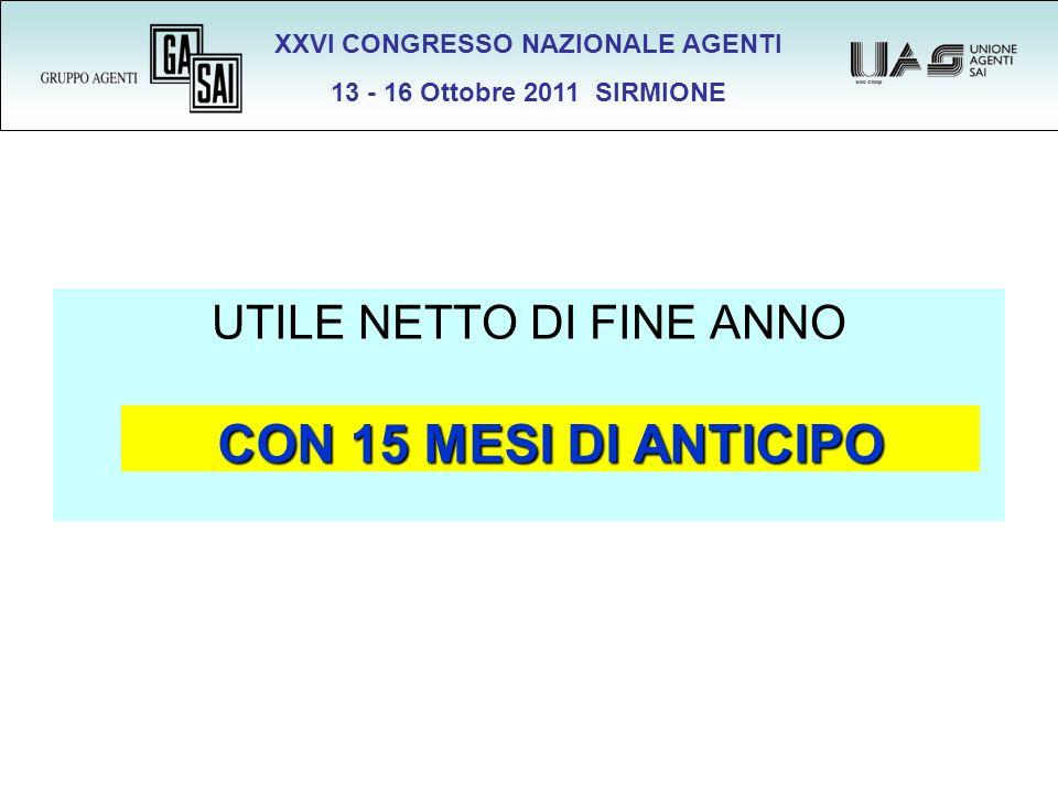 XXVI CONGRESSO NAZIONALE AGENTI 13 - 16 Ottobre 2011 SIRMIONE UTILE NETTO DI FINE ANNO CON 15 MESI DI ANTICIPO