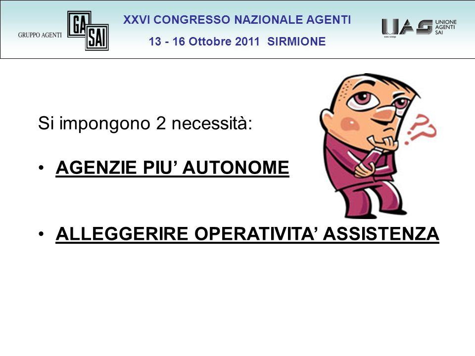 XXVI CONGRESSO NAZIONALE AGENTI 13 - 16 Ottobre 2011 SIRMIONE Si impongono 2 necessità: AGENZIE PIU AUTONOME ALLEGGERIRE OPERATIVITA ASSISTENZA