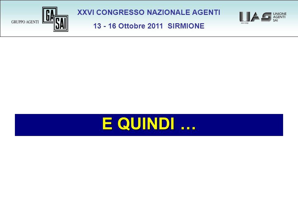 XXVI CONGRESSO NAZIONALE AGENTI 13 - 16 Ottobre 2011 SIRMIONE E QUINDI …