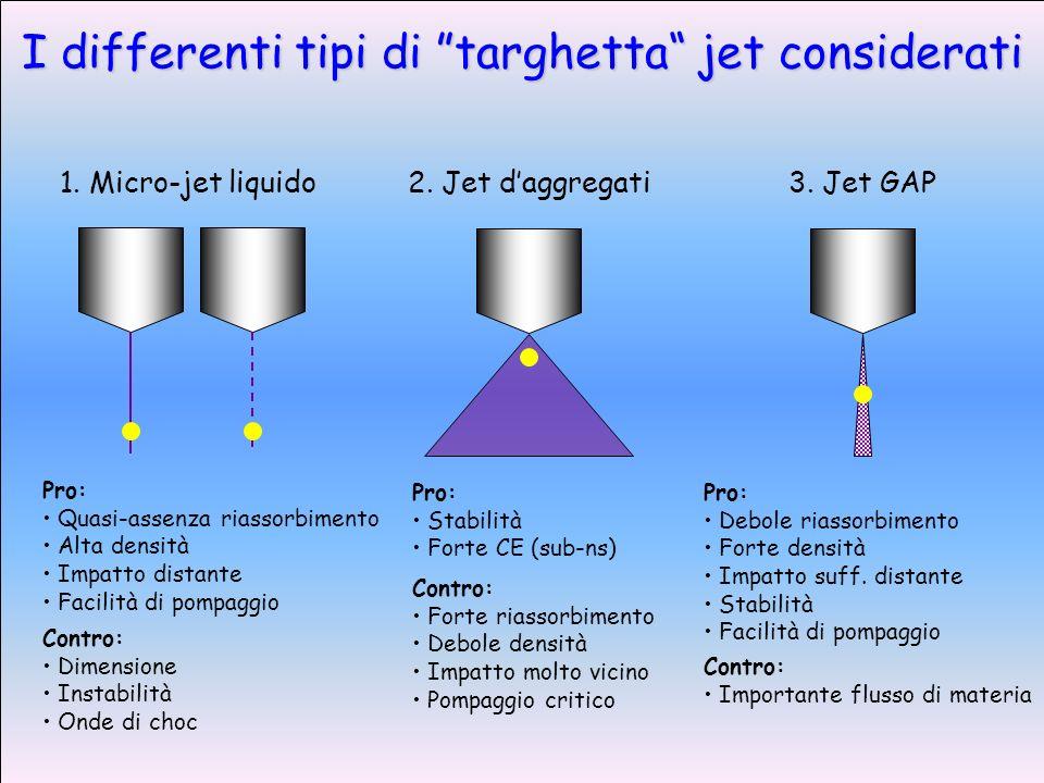 I differenti tipi di targhetta jet considerati 1.