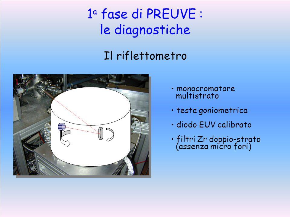 Il riflettometro monocromatore multistrato testa goniometrica diodo EUV calibrato filtri Zr doppio-strato (assenza micro fori) 1 a fase di PREUVE : le diagnostiche