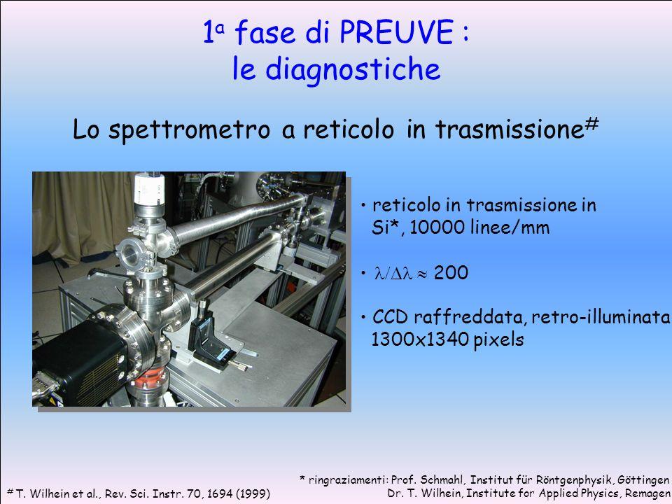 Lo spettrometro a reticolo in trasmissione # 1 a fase di PREUVE : le diagnostiche * ringraziamenti: Prof.