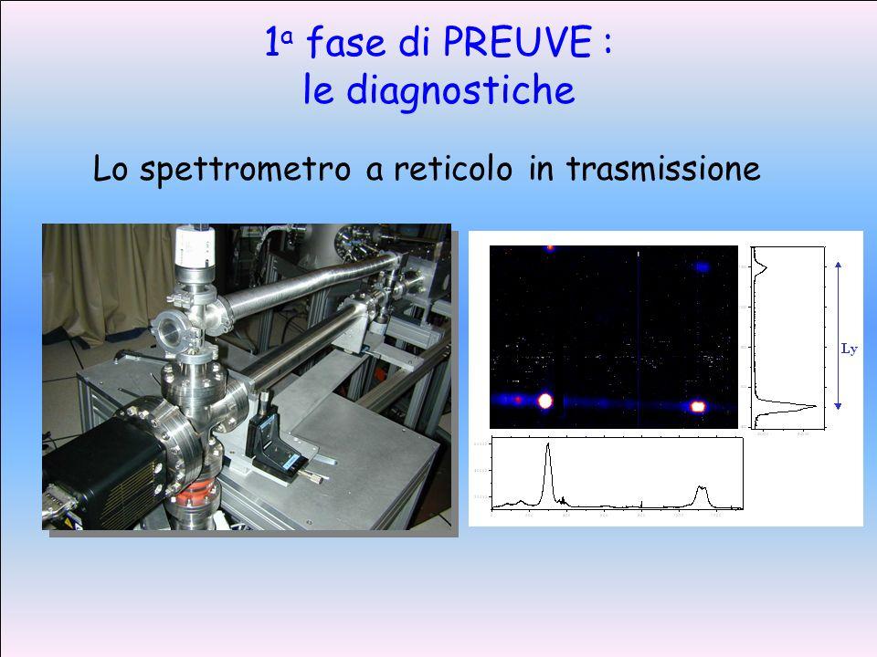 Lo spettrometro a reticolo in trasmissione 1 a fase di PREUVE : le diagnostiche
