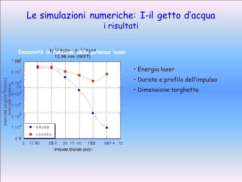 Le simulazioni numeriche: I-il getto dacqua i risultati O 5+ Energia laser Durata e profilo dellimpulso Dimensione targhetta Emissività in funzione della potenza laser