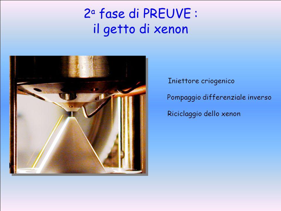 2 a fase di PREUVE : il getto di xenon Pompaggio differenziale inverso Iniettore criogenico Riciclaggio dello xenon