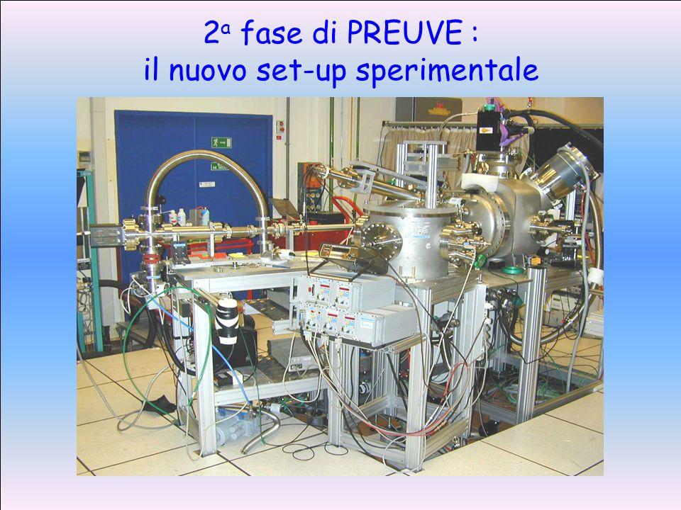 2 a fase di PREUVE : il nuovo set-up sperimentale