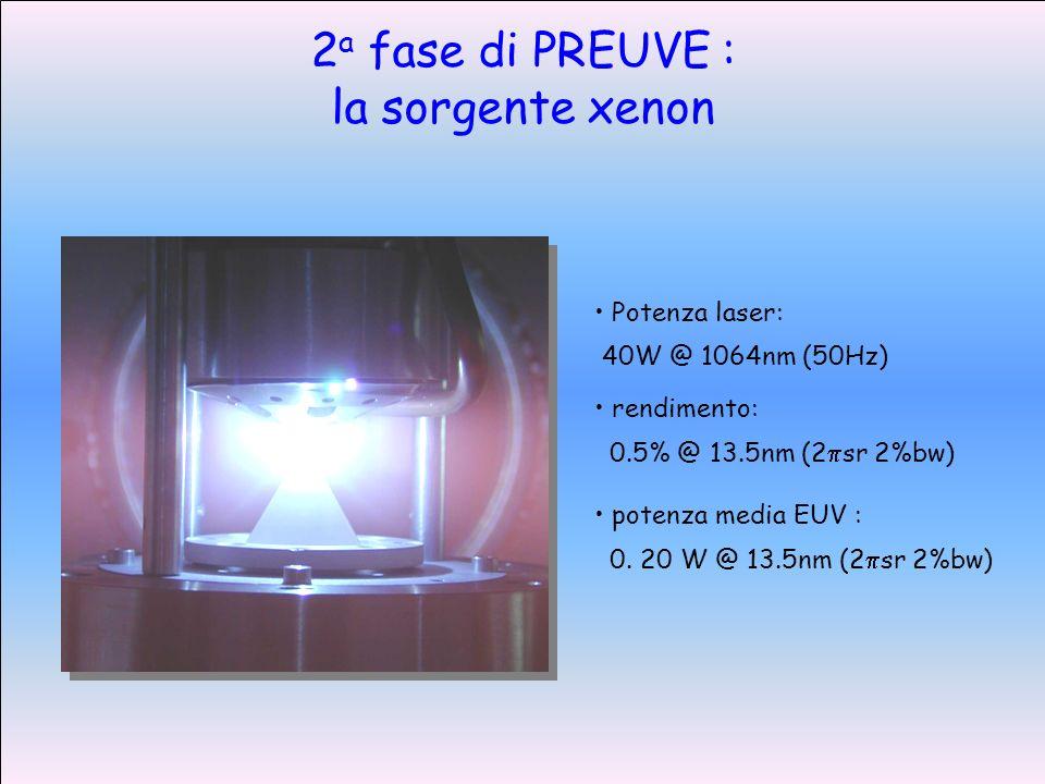 Potenza laser: 40W @ 1064nm (50Hz) rendimento: 0.5% @ 13.5nm (2 sr 2%bw) potenza media EUV : 0.