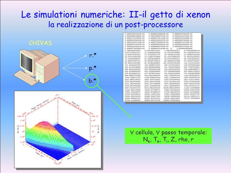 Le simulationi numeriche: II-il getto di xenon la realizzazione di un post-processore CHIVAS r.* p.* b.* cellula, passo temporale: N e, T e, T i, Z, rho, r