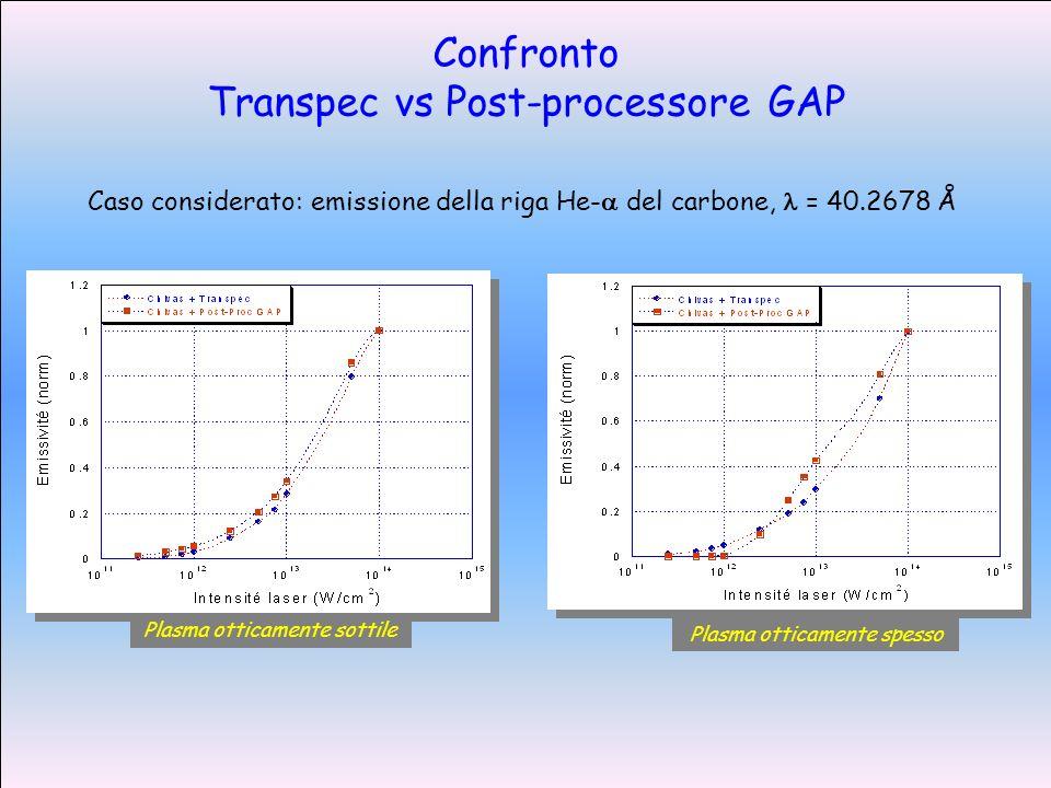Confronto Transpec vs Post-processore GAP Caso considerato: emissione della riga He- del carbone, = 40.2678 Å Plasma otticamente sottile Plasma otticamente spesso