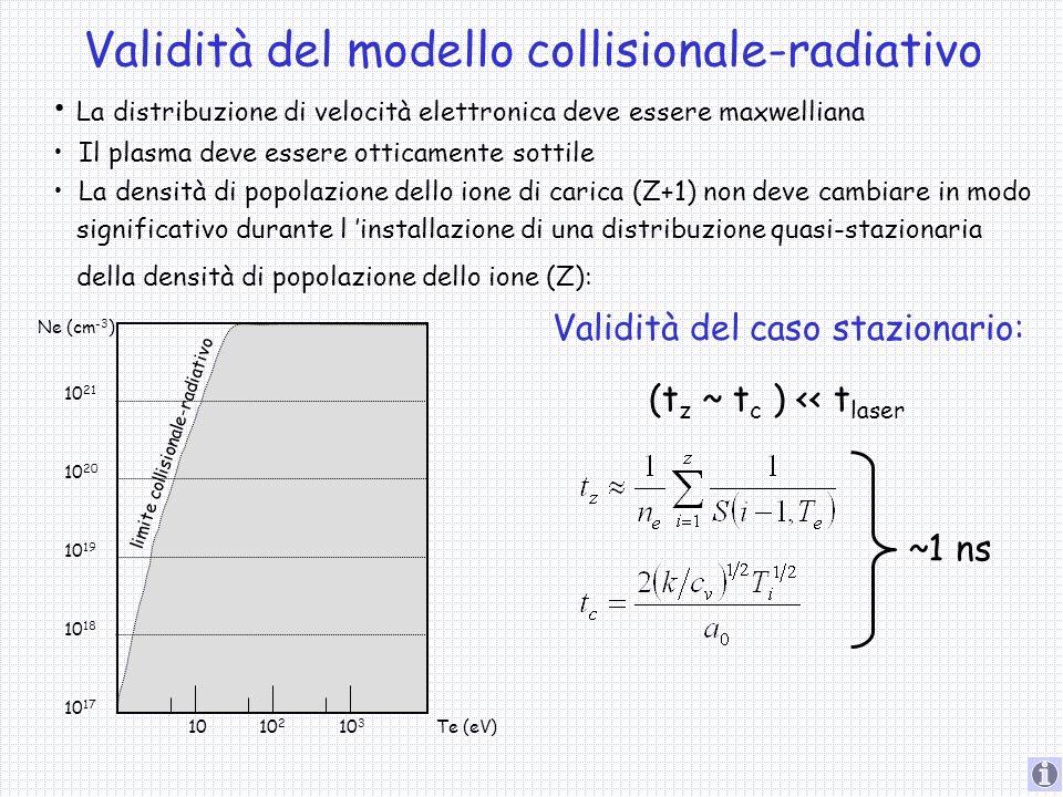 Validità del modello collisionale-radiativo Validità del caso stazionario: La distribuzione di velocità elettronica deve essere maxwelliana Il plasma deve essere otticamente sottile La densità di popolazione dello ione di carica (Z+1) non deve cambiare in modo significativo durante l installazione di una distribuzione quasi-stazionaria della densità di popolazione dello ione (Z): Ne (cm -3 ) 10 21 10 20 10 19 10 18 10 17 1010 2 10 3 Te (eV) limite collisionale-radiativo (t z ~ t c ) << t laser ~1 ns