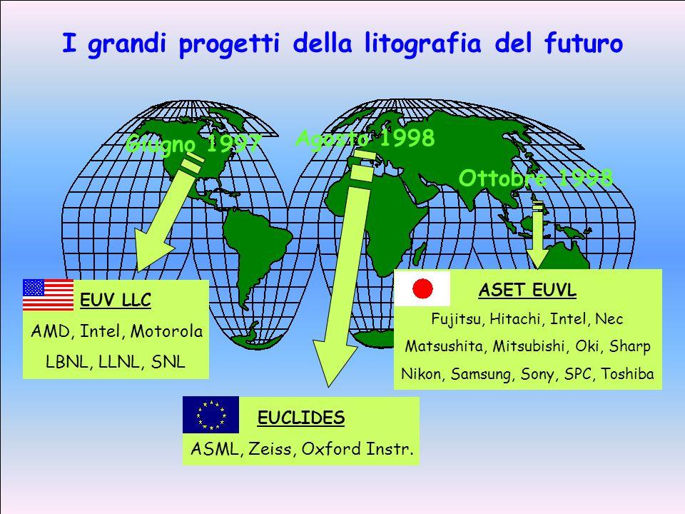 I grandi progetti della litografia del futuro ASET EUVL Fujitsu, Hitachi, Intel, Nec Matsushita, Mitsubishi, Oki, Sharp Nikon, Samsung, Sony, SPC, Toshiba EUCLIDES ASML, Zeiss, Oxford Instr.