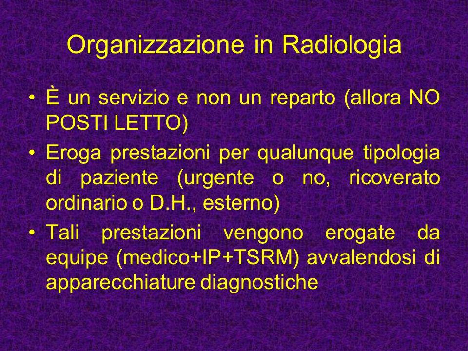 Lo Standard DICOM Lo standard DICOM fornisce un modello universalmente riconosciuto in cui sono definite le regole e le procedure per realizzare la comunicazione di immagini mediche, prevalentemente radiologiche, e la trattazione delle informazioni associate.