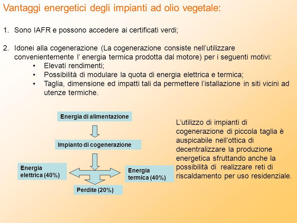 Vantaggi energetici degli impianti ad olio vegetale: 1.Sono IAFR e possono accedere ai certificati verdi; 2.Idonei alla cogenerazione (La cogenerazion