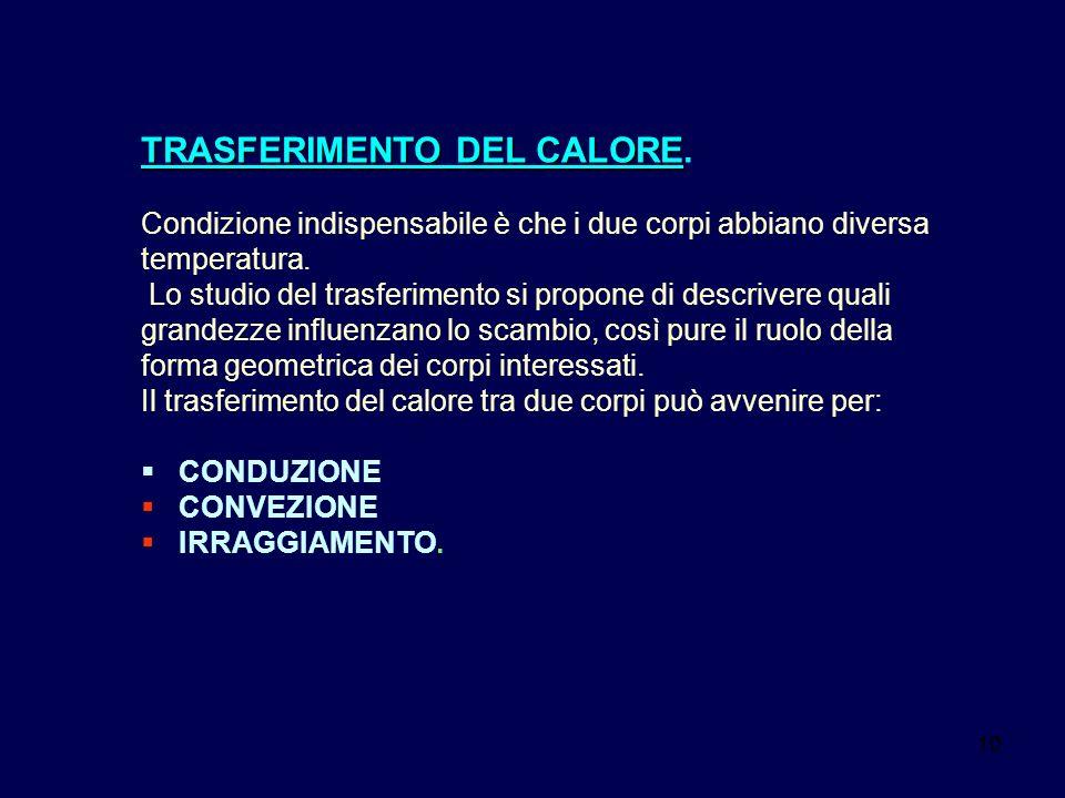10 TRASFERIMENTO DEL CALORE TRASFERIMENTO DEL CALORE. Condizione indispensabile è che i due corpi abbiano diversa temperatura. Lo studio del trasferim