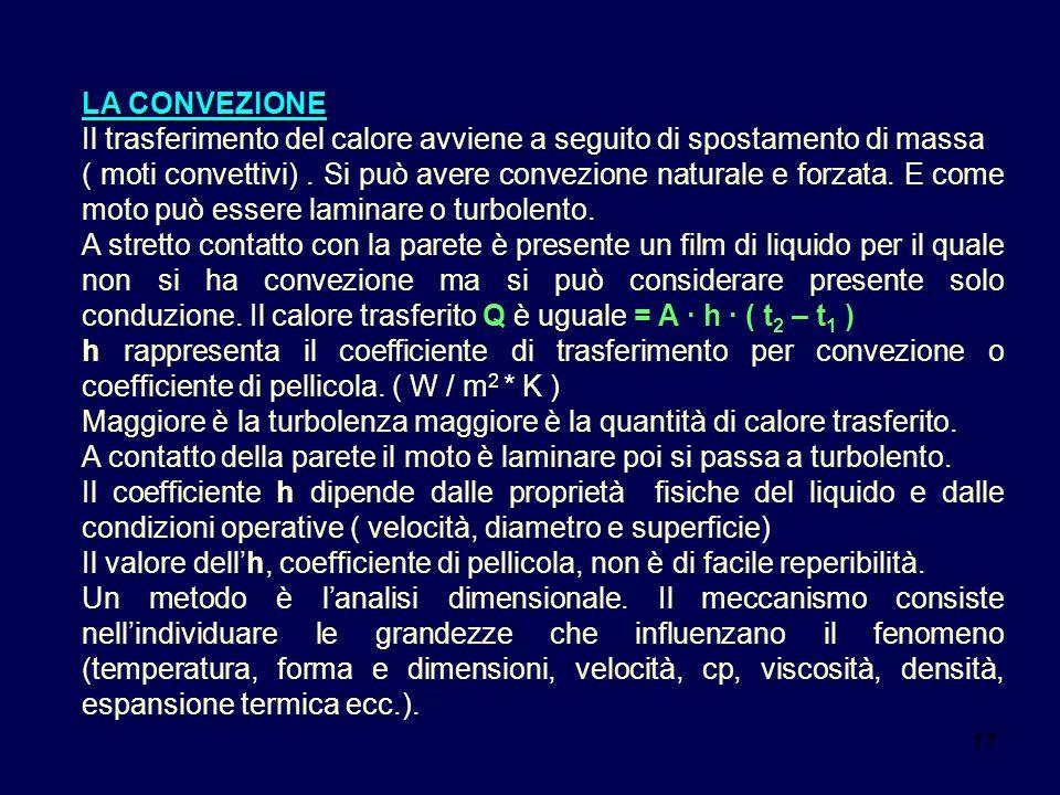 17 LA CONVEZIONE Il trasferimento del calore avviene a seguito di spostamento di massa ( moti convettivi). Si può avere convezione naturale e forzata.