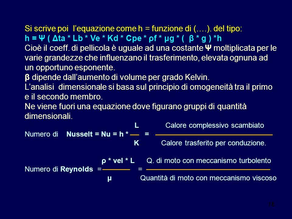 18 Si scrive poi lequazione come h = funzione di (….). del tipo: h = Ψ ( Δta * Lb * Ve * Kd * Cpe * ρf * μg * ( β * g ) *h Cioè il coeff. di pellicola
