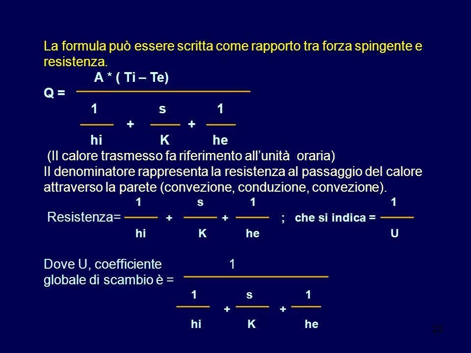 23 La formula può essere scritta come rapporto tra forza spingente e resistenza. A * ( Ti – Te) Q = 1 s 1 + + hi K he (Il calore trasmesso fa riferime