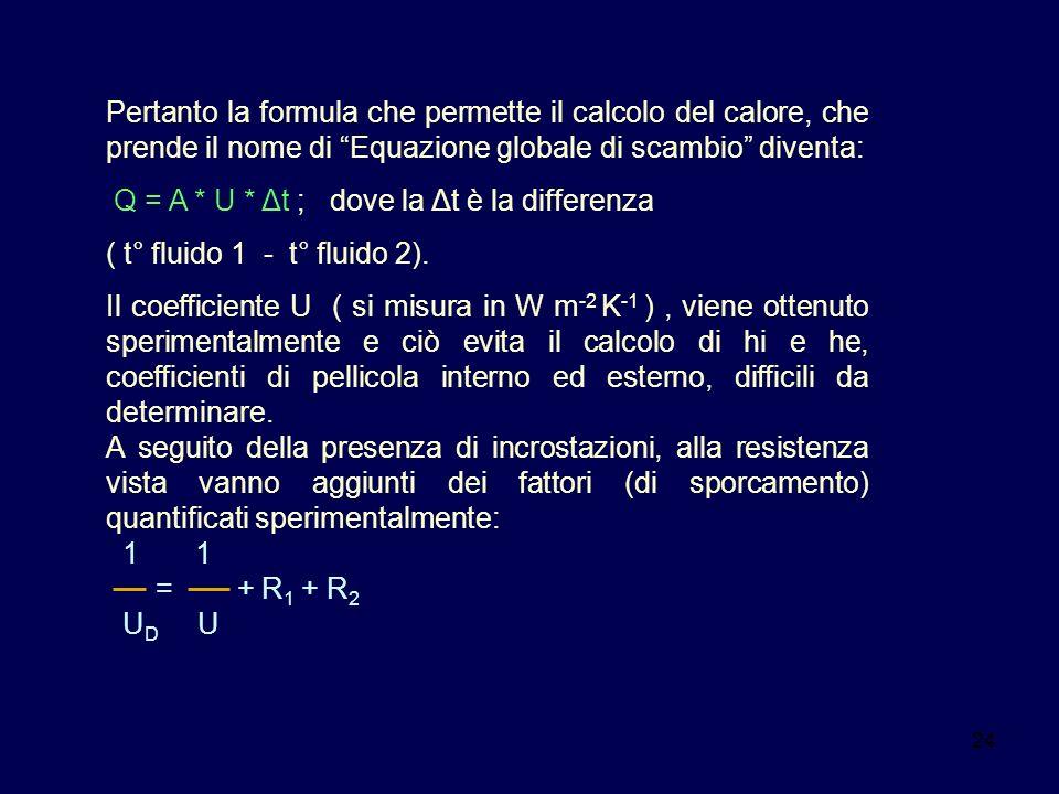 24 Pertanto la formula che permette il calcolo del calore, che prende il nome di Equazione globale di scambio diventa: Q = A * U * Δt ; dove la Δt è l