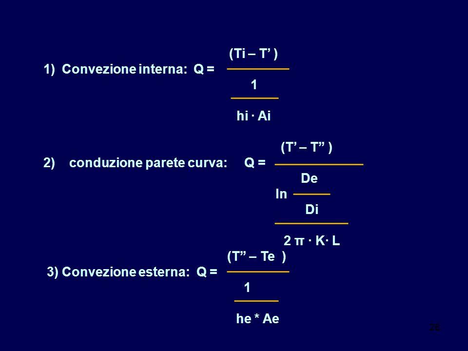 26 (Ti – T ) 1) Convezione interna: Q = 1 hi Ai (T – T ) 2) conduzione parete curva: Q = De ln Di 2 π K L (T – Te ) 3) Convezione esterna: Q = 1 he *