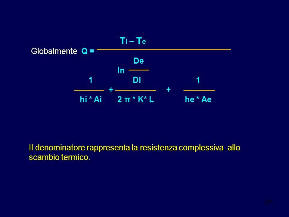 27 T i – T e Globalmente Q = De ln 1 Di 1 + + hi * Ai 2 π * K* L he * Ae Il denominatore rappresenta la resistenza complessiva allo scambio termico.