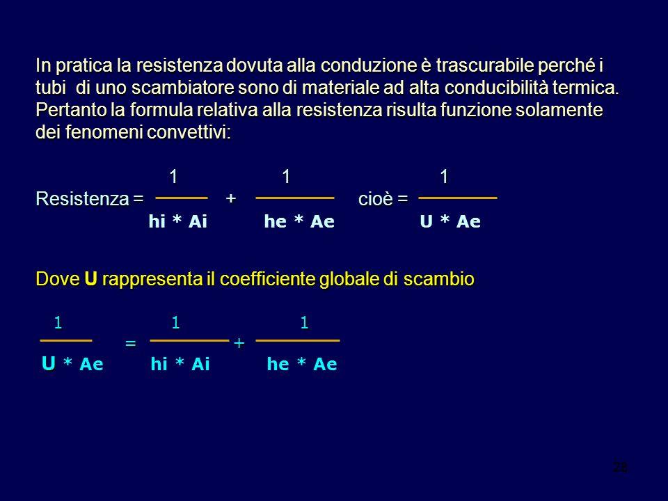 28 In pratica la resistenza dovuta alla conduzione è trascurabile perché i tubi di uno scambiatore sono di materiale ad alta conducibilità termica. Pe