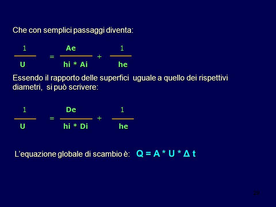 29 Che con semplici passaggi diventa: 1 Ae 1 1 Ae 1 = + = + U hi * Ai he U hi * Ai he Essendo il rapporto delle superfici uguale a quello dei rispetti