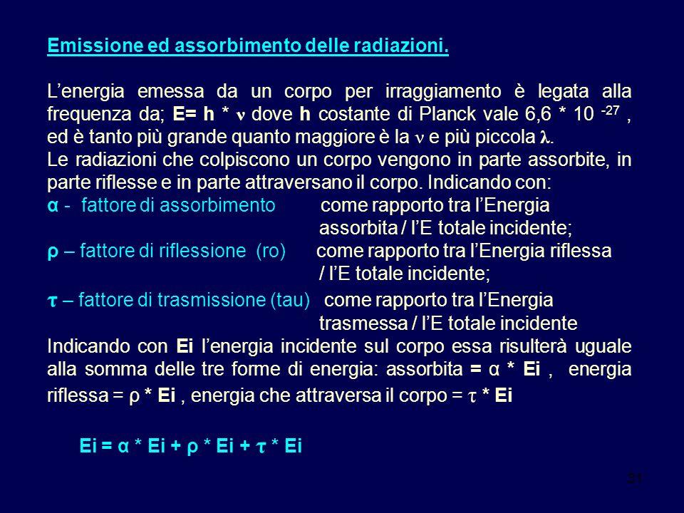 31 Emissione ed assorbimento delle radiazioni. Lenergia emessa da un corpo per irraggiamento è legata alla frequenza da; E= h * ν dove h costante di P