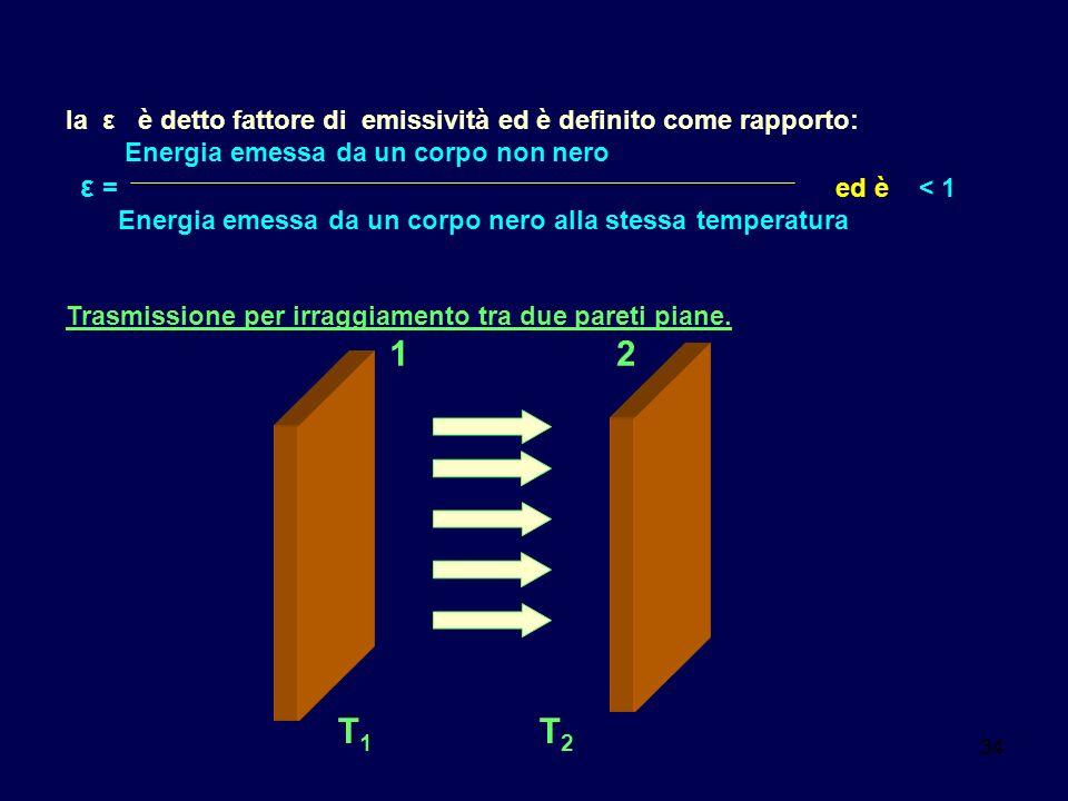 34 la ε è detto fattore di emissività ed è definito come rapporto: Energia emessa da un corpo non nero ε = ed è < 1 Energia emessa da un corpo nero al