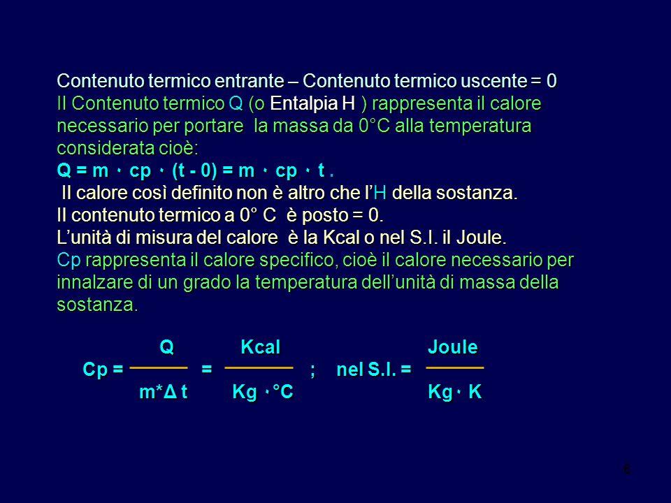 66 Contenuto termico entrante – Contenuto termico uscente = 0 Il Contenuto termico Q (o Entalpia H ) rappresenta il calore necessario per portare la m