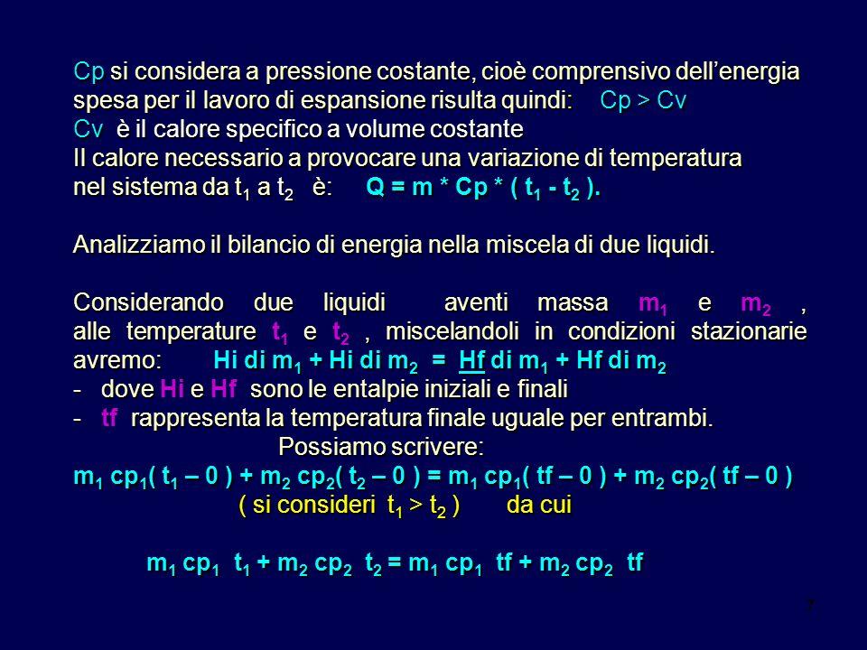 77 Cp si considera a pressione costante, cioè comprensivo dellenergia spesa per il lavoro di espansione risulta quindi: Cp > Cv Cv è il calore specifi
