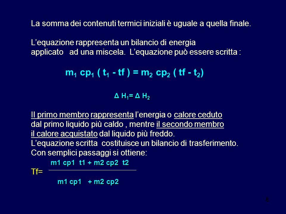 88 La somma dei contenuti termici iniziali è uguale a quella finale. Lequazione rappresenta un bilancio di energia applicato ad una miscela. Lequazion