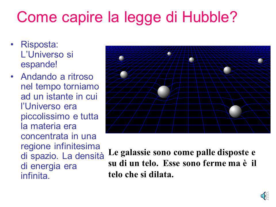 La legge di Hubble si verifica attraverso la misura del redshift Le righe spettrali delle galassie lontane appaiono spostate verso il rosso