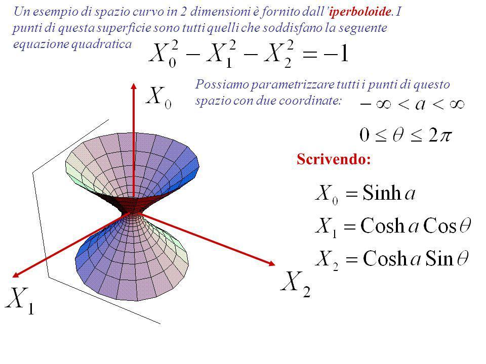 LA RELATIVITA GENERALE in 6 diapositive Le equazioni di Einstein determinano la metrica.....