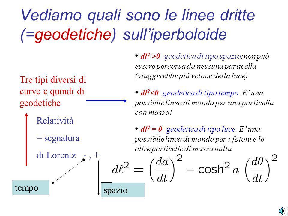 La metrica: una regola per calcolare la lunghezza delle curve!.