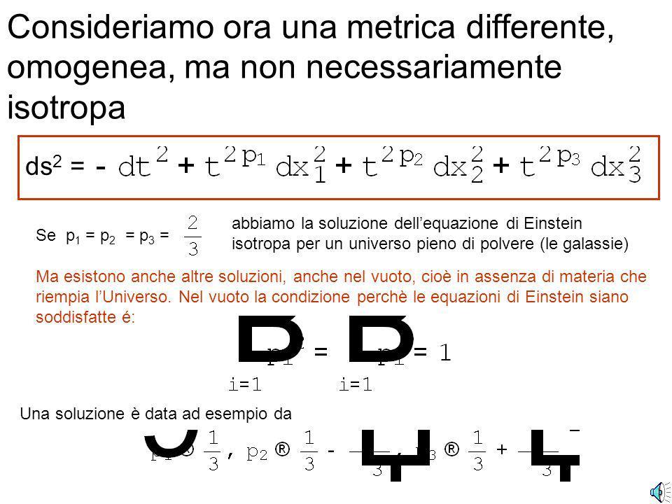 Le superfici (t) sono sferiche, nella metrica La sorgente emette il suo impulso.