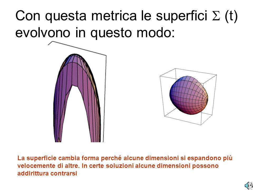 Consideriamo ora una metrica differente, omogenea, ma non necessariamente isotropa ds 2 = Se p 1 = p 2 = p 3 = abbiamo la soluzione dellequazione di Einstein isotropa per un universo pieno di polvere (le galassie) Ma esistono anche altre soluzioni, anche nel vuoto, cioè in assenza di materia che riempia lUniverso.